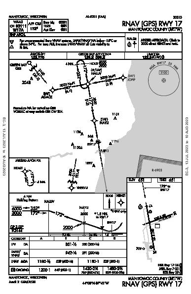 Manitowoc County Manitowoc, WI (KMTW): RNAV (GPS) RWY 17 (IAP)