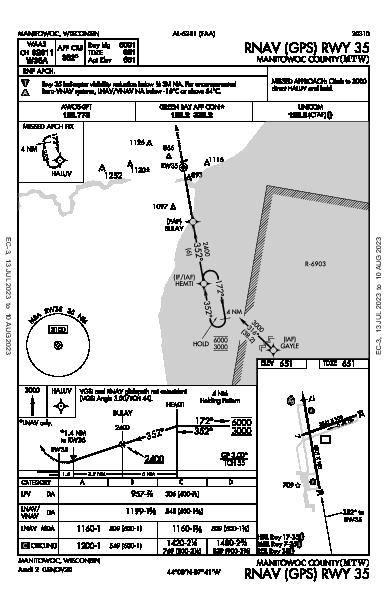 Manitowoc County Manitowoc, WI (KMTW): RNAV (GPS) RWY 35 (IAP)