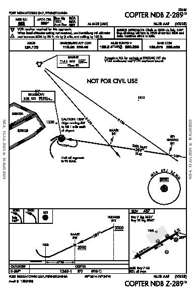 Ft Indiantown Gap Fort Indiantown Gap(Annville), PA (KMUI): COPTER NDB Z-289 (IAP)
