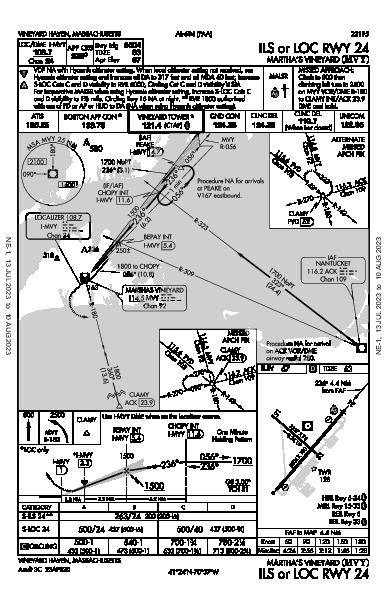Martha's Vineyard Vineyard Haven, MA (KMVY): ILS OR LOC RWY 24 (IAP)