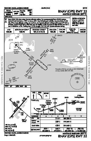 Martha's Vineyard Vineyard Haven, MA (KMVY): RNAV (GPS) RWY 33 (IAP)