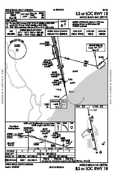 Myrtle Beach Intl Myrtle Beach, SC (KMYR): ILS OR LOC RWY 18 (IAP)
