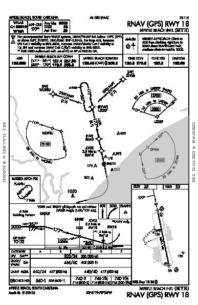 Myrtle Beach Intl Myrtle Beach, SC (KMYR): RNAV (GPS) RWY 18 (IAP)