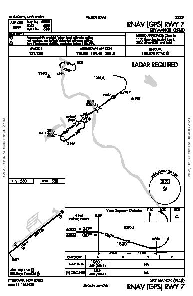 Sky Manor Pittstown, NJ (N40): RNAV (GPS) RWY 07 (IAP)