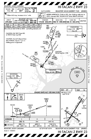 Beaufort Beaufort, SC (KNBC): HI-TACAN Z RWY 23 (IAP)