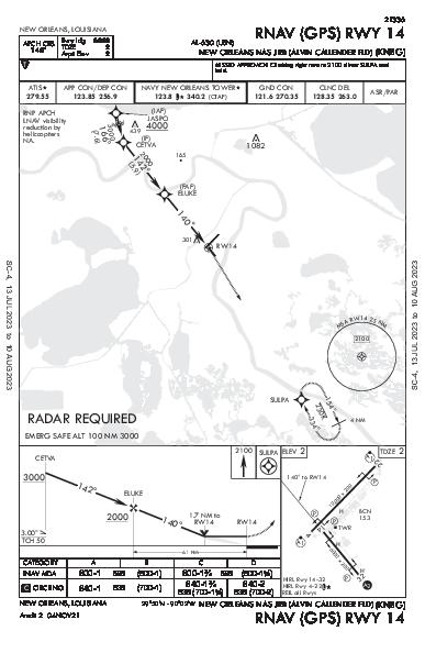 Alvin Callender Fld New Orleans, LA (KNBG): RNAV (GPS) RWY 14 (IAP)