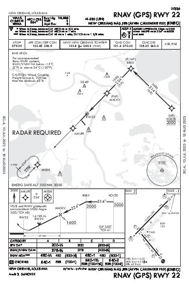 Alvin Callender Fld New Orleans, LA (KNBG): RNAV (GPS) RWY 22 (IAP)