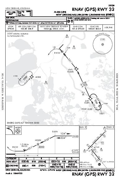 Alvin Callender Fld New Orleans, LA (KNBG): RNAV (GPS) RWY 32 (IAP)