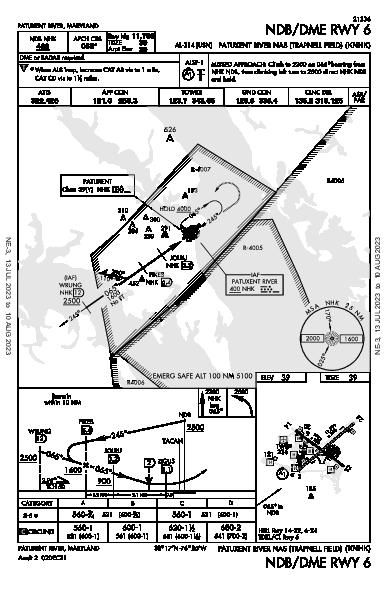 Patuxent River Patuxent River, MD (KNHK): NDB/DME RWY 06 (IAP)