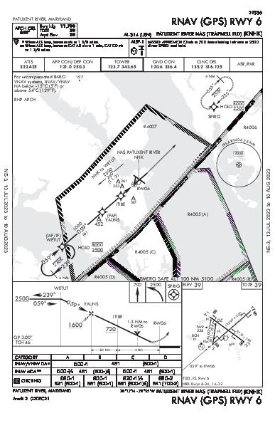 Patuxent River Patuxent River, MD (KNHK): RNAV (GPS) RWY 06 (IAP)