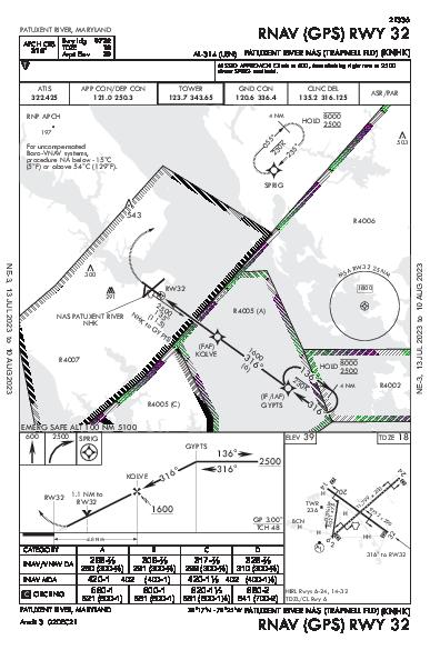 Patuxent River Patuxent River, MD (KNHK): RNAV (GPS) RWY 32 (IAP)