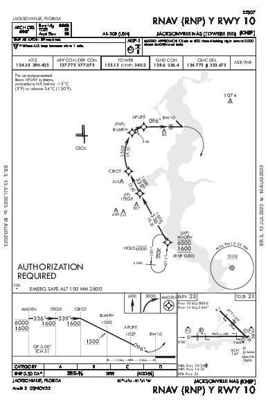 Jacksonville Jacksonville, FL (KNIP): RNAV (RNP) Y RWY 10 (IAP)