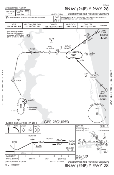 Jacksonville Jacksonville, FL (KNIP): RNAV (RNP) Y RWY 28 (IAP)