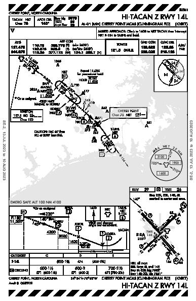 Cherry Point Cherry Point, NC (KNKT): HI-TACAN Z RWY 14L (IAP)