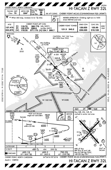 Cherry Point Cherry Point, NC (KNKT): HI-TACAN Z RWY 32L (IAP)