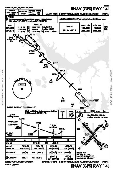 Cherry Point Cherry Point, NC (KNKT): RNAV (GPS) RWY 14L (IAP)