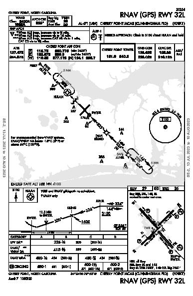 Cherry Point Cherry Point, NC (KNKT): RNAV (GPS) RWY 32L (IAP)