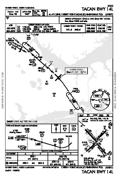 Cherry Point Cherry Point, NC (KNKT): TACAN RWY 14L (IAP)