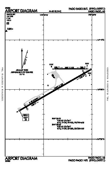 Pago Pago Intl Airport (Pago Pago, AS): NSTU Airport Diagram
