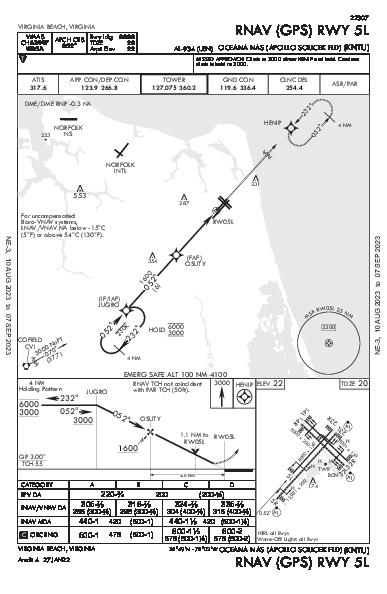 Oceana Nas Virginia Beach, VA (KNTU): RNAV (GPS) RWY 05L (IAP)