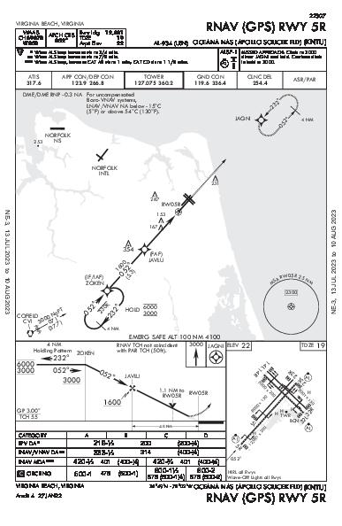 Oceana Nas Virginia Beach, VA (KNTU): RNAV (GPS) RWY 05R (IAP)