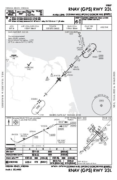Oceana Nas Virginia Beach, VA (KNTU): RNAV (GPS) RWY 23L (IAP)