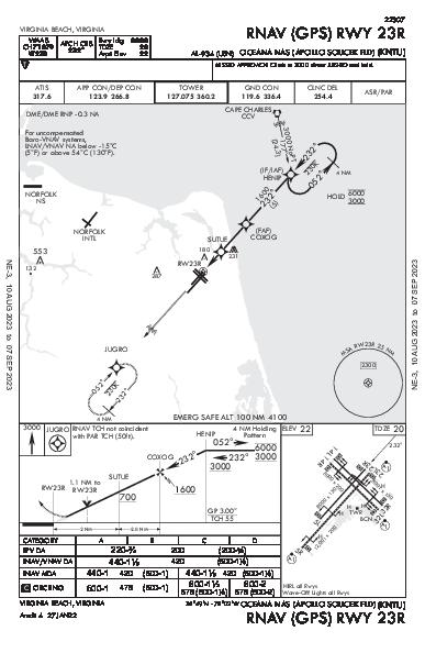 Oceana Nas Virginia Beach, VA (KNTU): RNAV (GPS) RWY 23R (IAP)