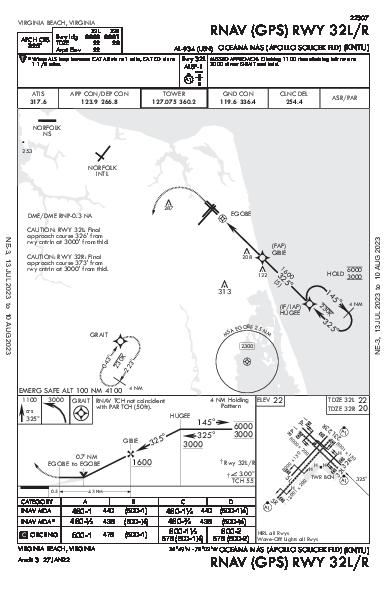 Oceana Nas Virginia Beach, VA (KNTU): RNAV (GPS) RWY 32L/R (IAP)