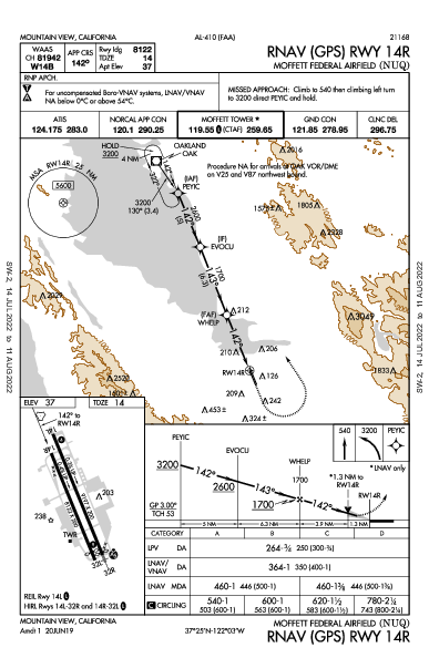 Moffett Federal Afld Mountain View, CA (KNUQ): RNAV (GPS) RWY 14R (IAP)