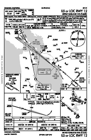 Int'l de Oakland Oakland, CA (KOAK): ILS OR LOC RWY 12 (IAP)