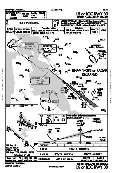 Int'l de Oakland Oakland, CA (KOAK): ILS OR LOC RWY 30 (IAP)