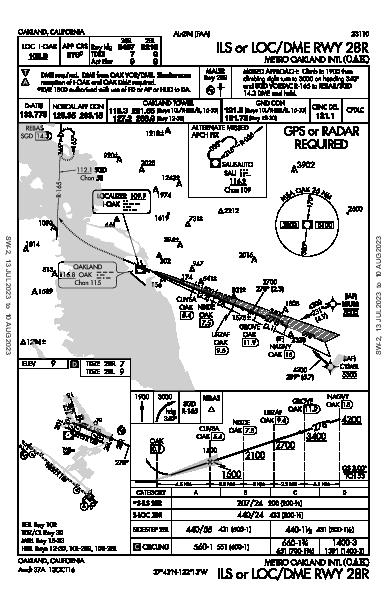 Int'l de Oakland Oakland, CA (KOAK): ILS OR LOC/DME RWY 28R (IAP)