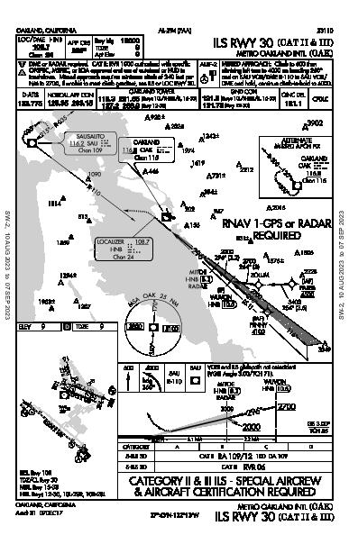 Int'l de Oakland Oakland, CA (KOAK): ILS RWY 30 (CAT II - III) (IAP)
