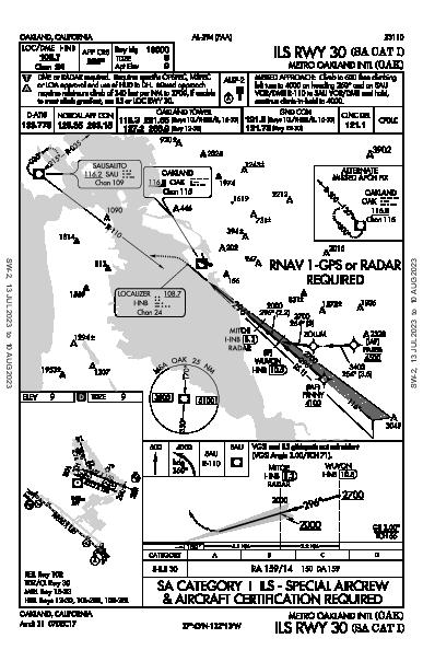 Int'l de Oakland Oakland, CA (KOAK): ILS RWY 30 (SA CAT I) (IAP)