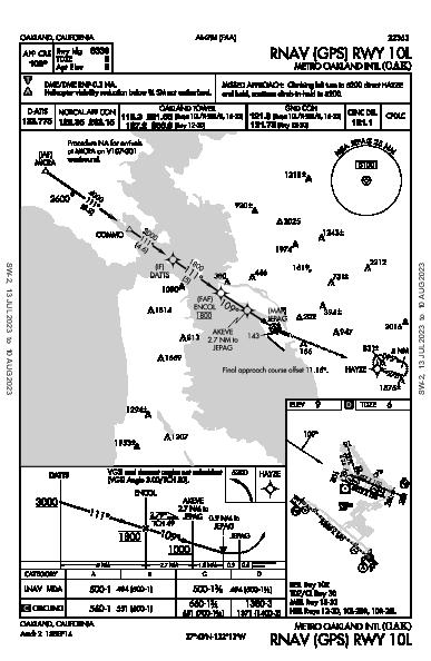Int'l de Oakland Oakland, CA (KOAK): RNAV (GPS) RWY 10L (IAP)