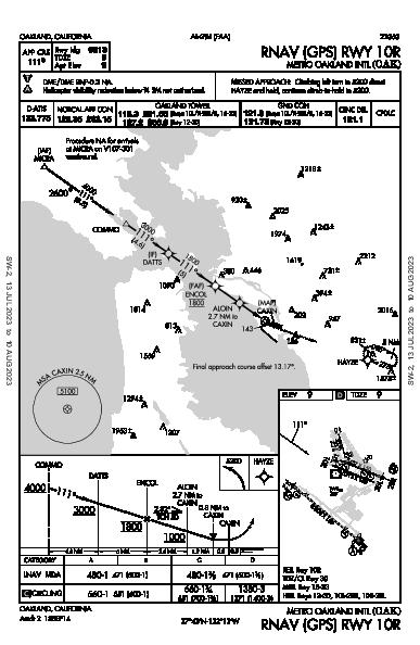 Int'l de Oakland Oakland, CA (KOAK): RNAV (GPS) RWY 10R (IAP)