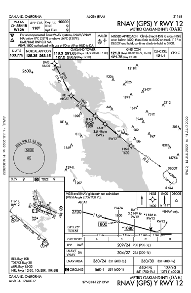Int'l de Oakland Oakland, CA (KOAK): RNAV (GPS) Y RWY 12 (IAP)