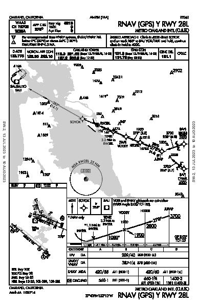 Int'l de Oakland Oakland, CA (KOAK): RNAV (GPS) Y RWY 28L (IAP)