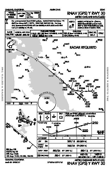 Int'l de Oakland Oakland, CA (KOAK): RNAV (GPS) Y RWY 30 (IAP)