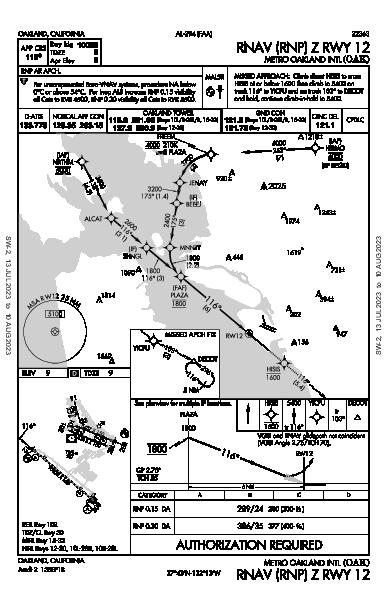 Int'l de Oakland Oakland, CA (KOAK): RNAV (RNP) Z RWY 12 (IAP)