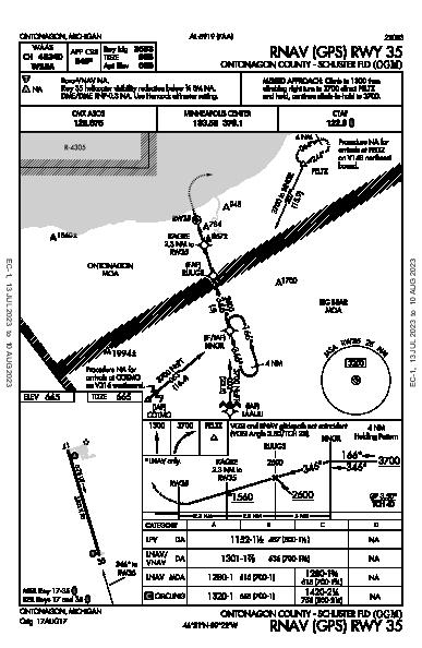Ontonagon County Ontonagon, MI (KOGM): RNAV (GPS) RWY 35 (IAP)