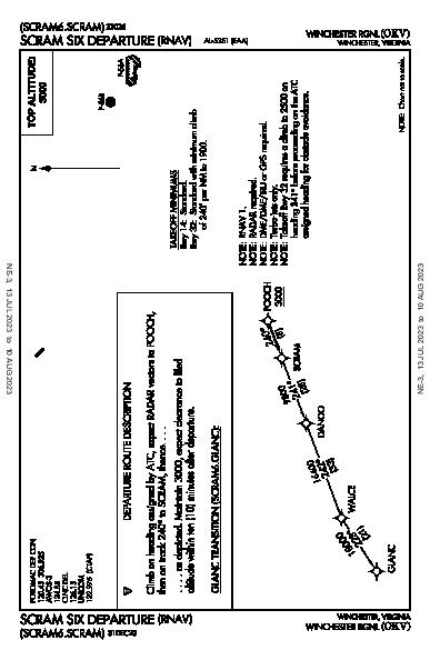Winchester Rgnl Winchester, VA (KOKV): SCRAM SIX (RNAV) (DP)