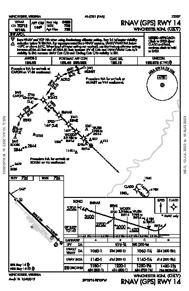Winchester Rgnl Winchester, VA (KOKV): RNAV (GPS) RWY 14 (IAP)