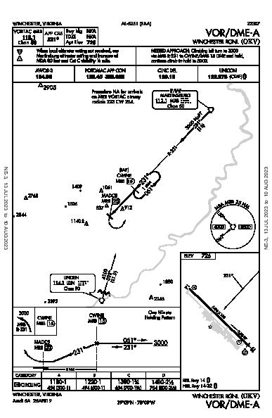 Winchester Rgnl Winchester, VA (KOKV): VOR/DME-A (IAP)