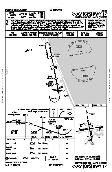 Ormond Beach Muni Ormond Beach, FL (KOMN): RNAV (GPS) RWY 17 (IAP)