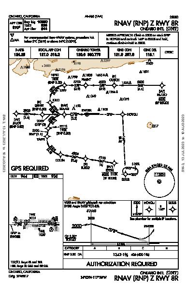 Ontario Intl Ontario, CA (KONT): RNAV (RNP) Z RWY 08R (IAP)