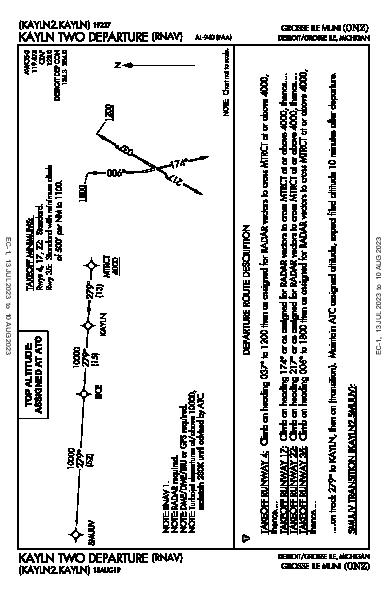 Grosse Ile Muni Detroit/Grosse Ile, MI (KONZ): KAYLN TWO (RNAV) (DP)
