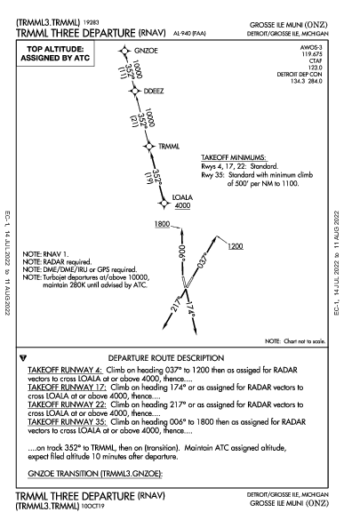 Grosse Ile Muni Detroit/Grosse Ile, MI (KONZ): TRMML THREE (RNAV) (DP)