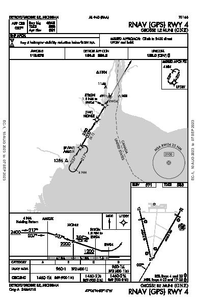 Grosse Ile Muni Detroit/Grosse Ile, MI (KONZ): RNAV (GPS) RWY 04 (IAP)