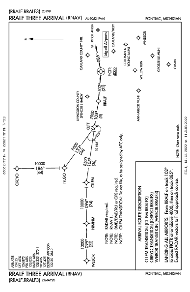 Grosse Ile Muni Detroit/Grosse Ile, MI (KONZ): RRALF THREE (RNAV) (STAR)